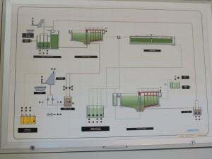 Esquema instal·lació Balsareny
